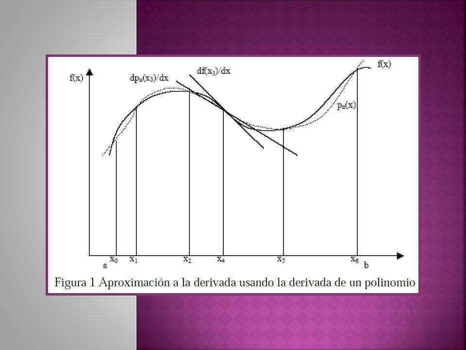 Donde [a,b] [-1,1], los límites de integración debe ser [-1,1] por lo cual recurrimos a un cambio de variable: Reemplazando tendremos: