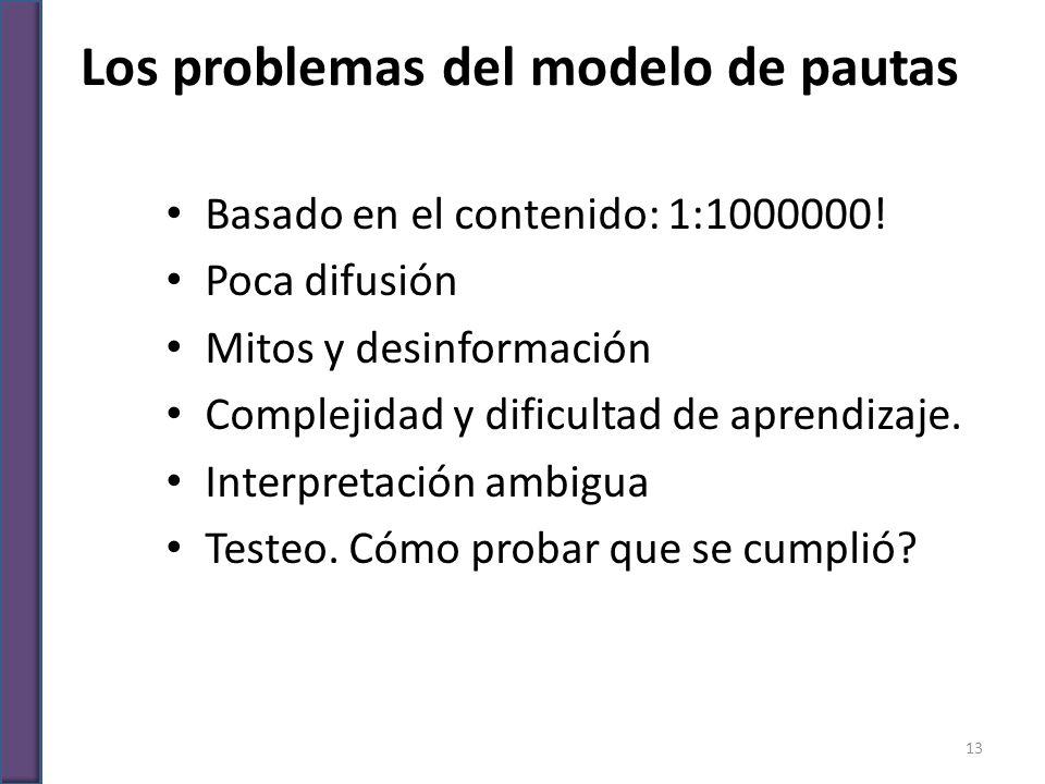 Los problemas del modelo de pautas Basado en el contenido: 1:1000000! Poca difusión Mitos y desinformación Complejidad y dificultad de aprendizaje. In