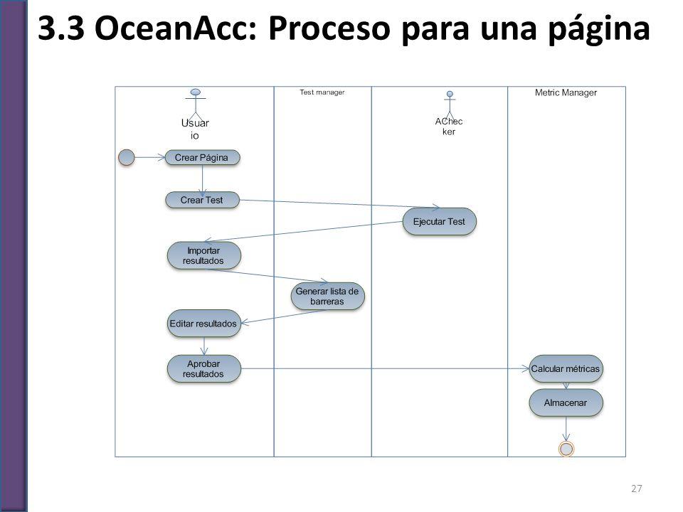 3.3 OceanAcc: Proceso para una página 27