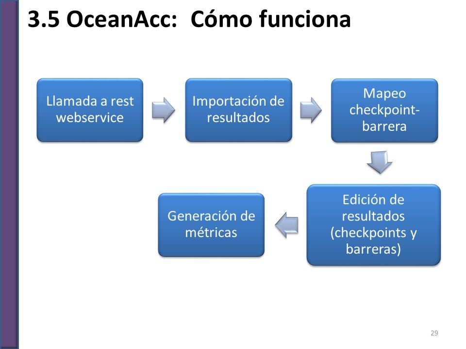 3.5 OceanAcc: Cómo funciona Llamada a rest webservice Importación de resultados Mapeo checkpoint- barrera Edición de resultados (checkpoints y barrera