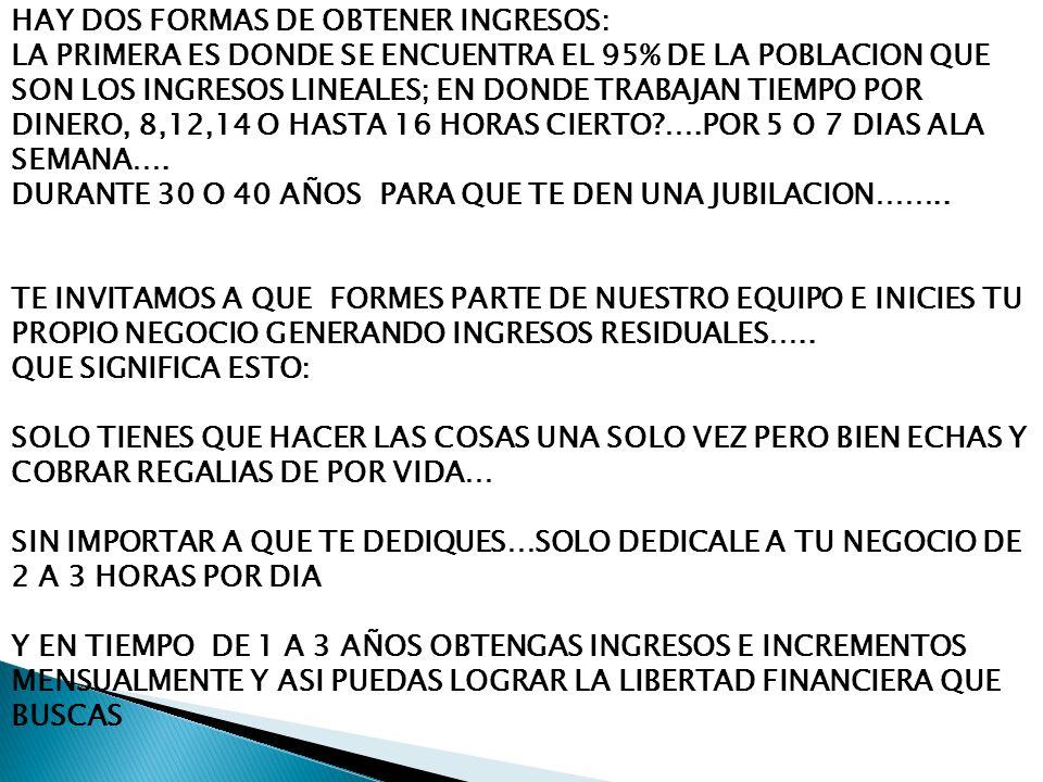 NEGOCIO INTELIGENTE LA MEJOR ALTERNATIVA NETWORK MARKETING INVERSION MINIMA SIN JEFE SIN CUENTAS POR COBRAR SIN INVENTARIOS SIN HORARIO