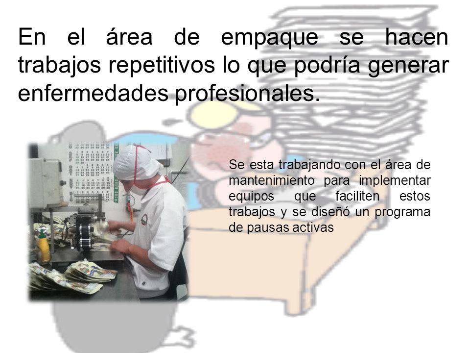 En el área de empaque se hacen trabajos repetitivos lo que podría generar enfermedades profesionales.