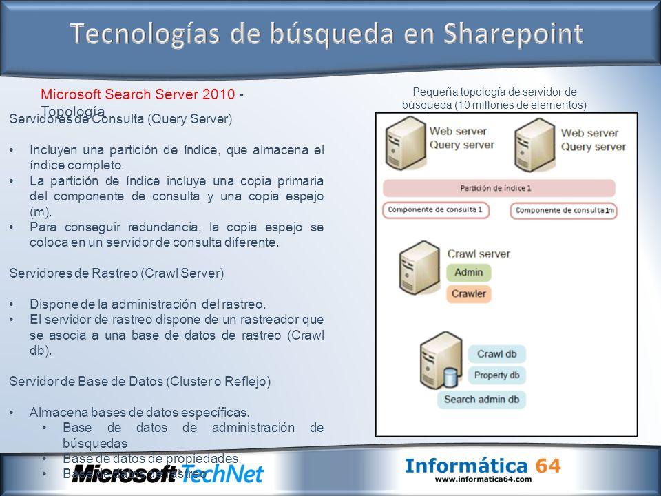 Microsoft Search Server 2010 - Topología Servidores de Consulta (Query Server) Incluyen una partición de índice, que almacena el índice completo.