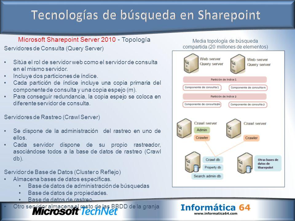 Microsoft Sharepoint Server 2010 - Topología Servidores de Consulta (Query Server) Sitúa el rol de servidor web como el servidor de consulta en el mismo servidor.