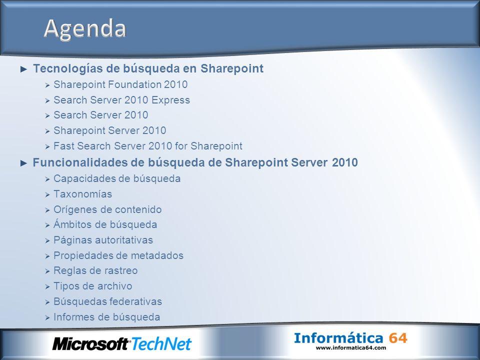 Tecnologías de búsqueda en Sharepoint Sharepoint Foundation 2010 Search Server 2010 Express Search Server 2010 Sharepoint Server 2010 Fast Search Serv