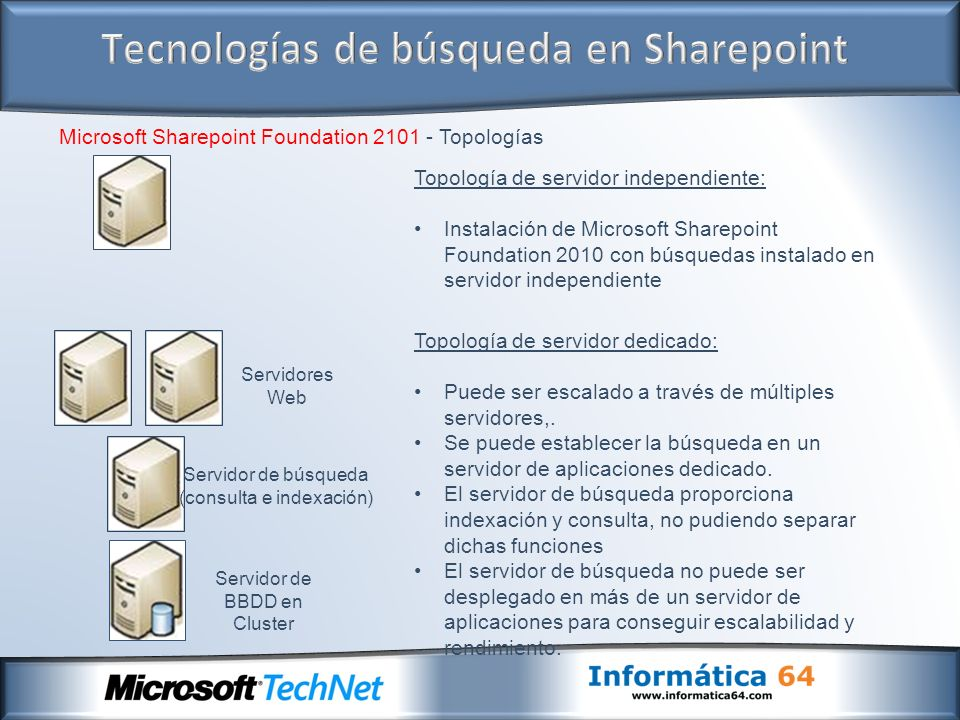 Microsoft Sharepoint Foundation 2101 - Topologías Topología de servidor independiente: Instalación de Microsoft Sharepoint Foundation 2010 con búsqued