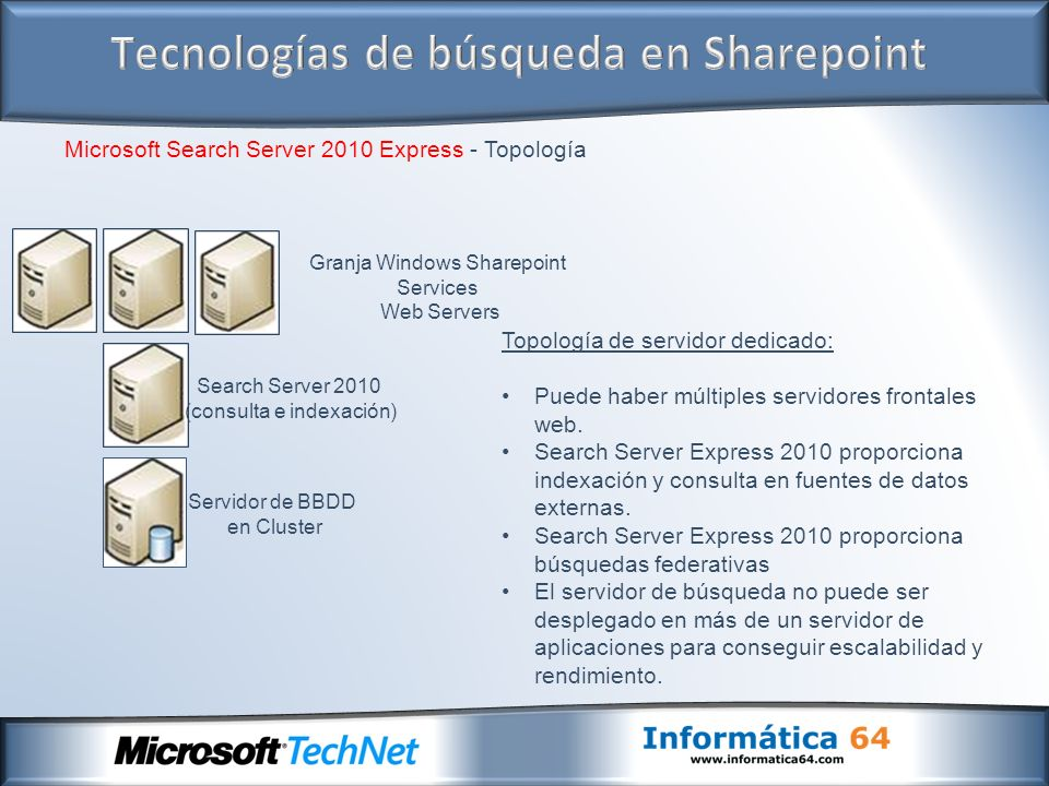 Microsoft Search Server 2010 Express - Topología Search Server 2010 (consulta e indexación) Granja Windows Sharepoint Services Web Servers Servidor de BBDD en Cluster Topología de servidor dedicado: Puede haber múltiples servidores frontales web.
