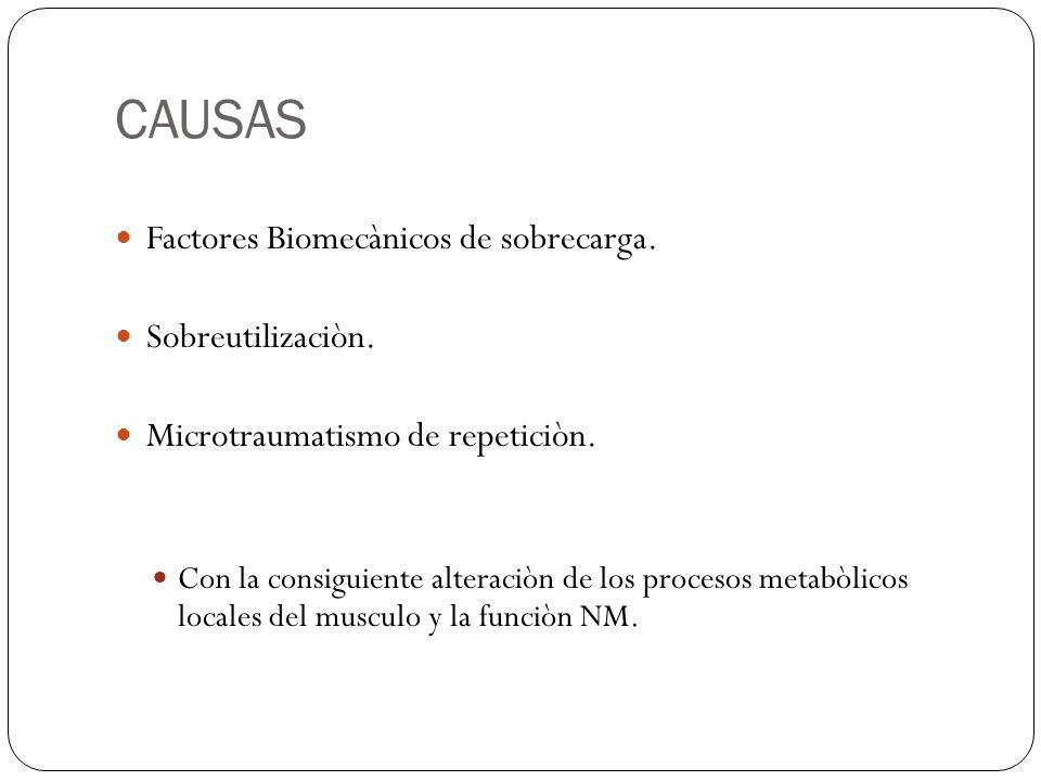 CAUSAS Factores Biomecànicos de sobrecarga. Sobreutilizaciòn. Microtraumatismo de repeticiòn. Con la consiguiente alteraciòn de los procesos metabòlic
