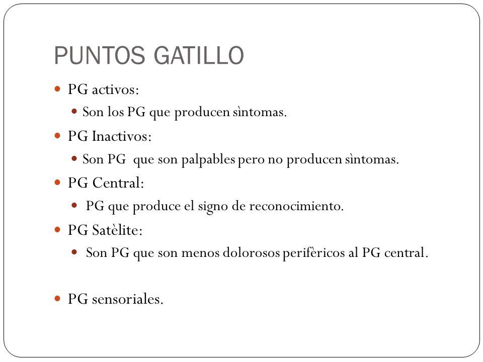 PUNTOS GATILLO PG activos: Son los PG que producen sìntomas. PG Inactivos: Son PG que son palpables pero no producen sìntomas. PG Central: PG que prod