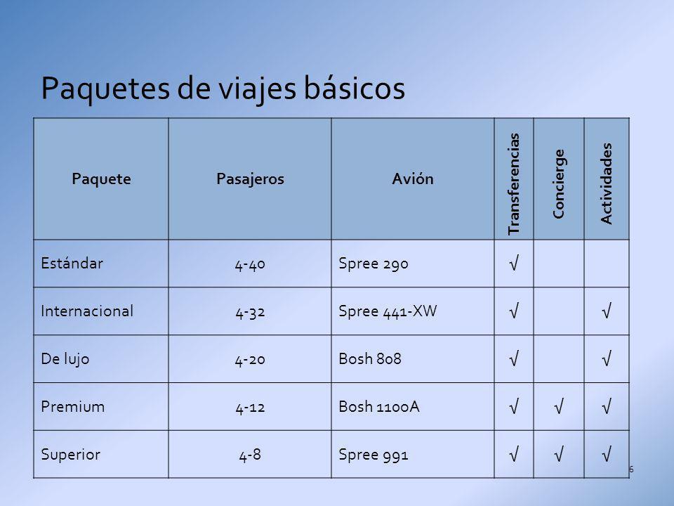PaquetePasajerosAvión Transferencias Concierge Actividades Estándar4-40Spree 290 Internacional4-32Spree 441-XW De lujo4-20Bosh 808 Premium4-12Bosh 110