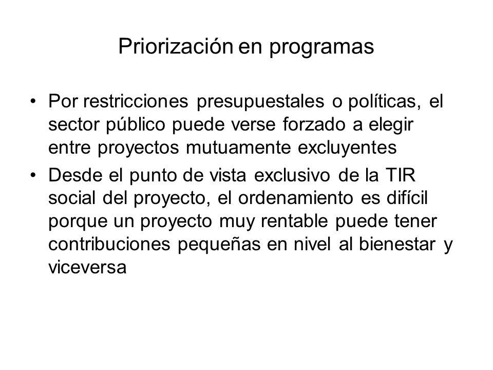 Priorización en programas Por restricciones presupuestales o políticas, el sector público puede verse forzado a elegir entre proyectos mutuamente excl