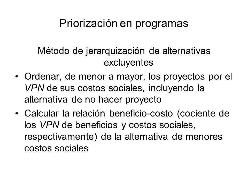 Priorización en programas Método de jerarquización de alternativas excluyentes Ordenar, de menor a mayor, los proyectos por el VPN de sus costos socia