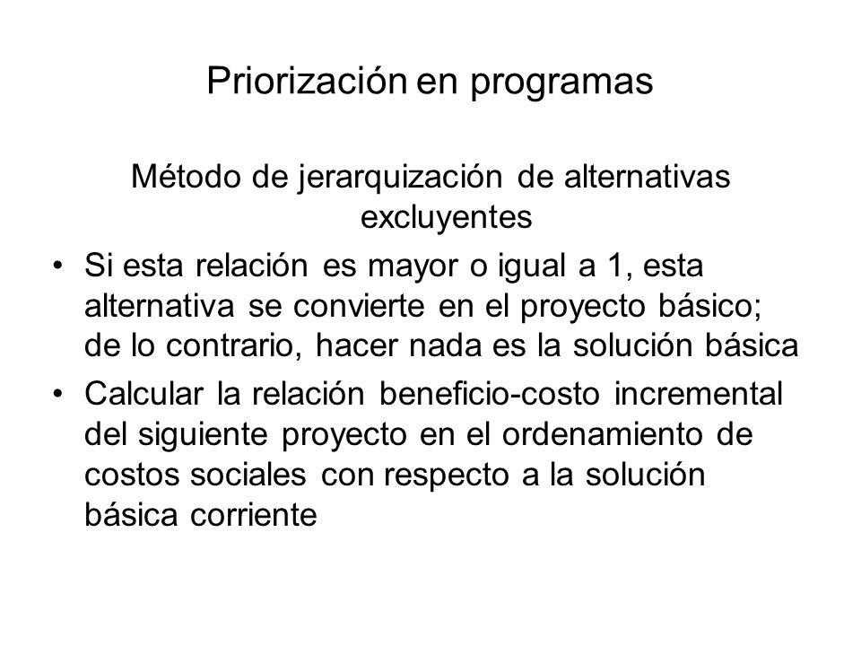 Priorización en programas Método de jerarquización de alternativas excluyentes Si esta relación es mayor o igual a 1, esta alternativa se convierte en