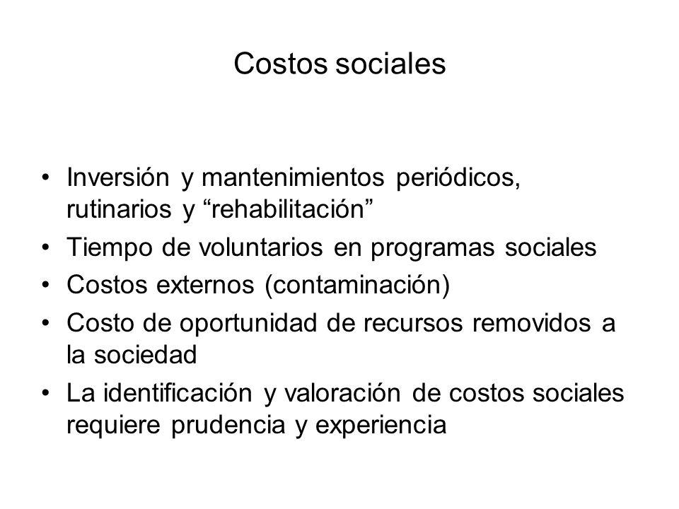 Costos sociales Inversión y mantenimientos periódicos, rutinarios y rehabilitación Tiempo de voluntarios en programas sociales Costos externos (contam