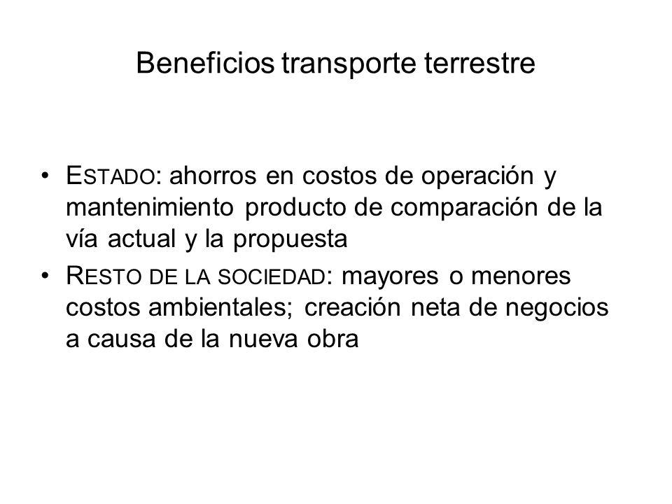 Beneficios transporte terrestre E STADO : ahorros en costos de operación y mantenimiento producto de comparación de la vía actual y la propuesta R EST
