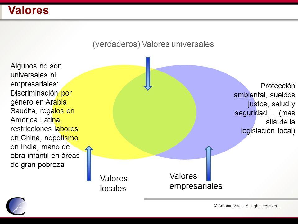 © Antonio Vives All rights reserved. (verdaderos) Valores universales Valores locales Valores empresariales Algunos no son universales ni empresariale