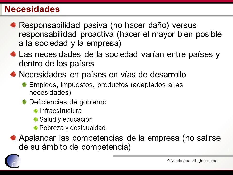 © Antonio Vives All rights reserved. Necesidades Responsabilidad pasiva (no hacer daño) versus responsabilidad proactiva (hacer el mayor bien posible