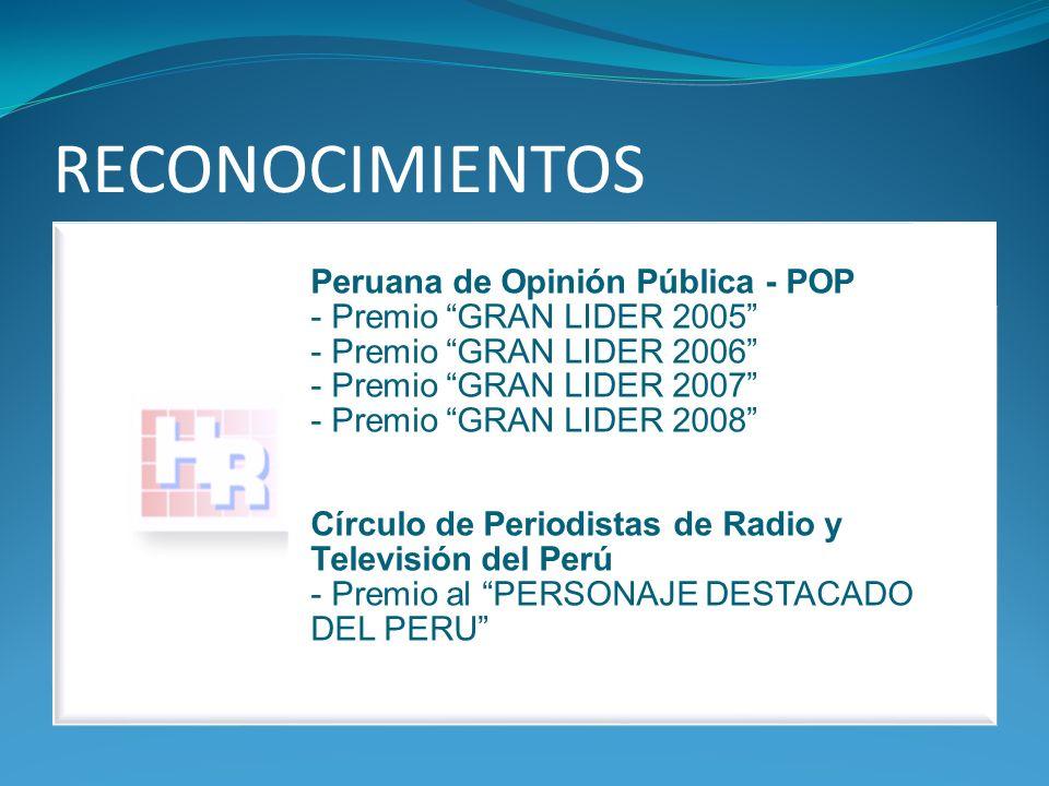 RECONOCIMIENTOS Peruana de Opinión Pública - POP - Premio GRAN LIDER 2005 - Premio GRAN LIDER 2006 - Premio GRAN LIDER 2007 - Premio GRAN LIDER 2008 Círculo de Periodistas de Radio y Televisión del Perú - Premio al PERSONAJE DESTACADO DEL PERU