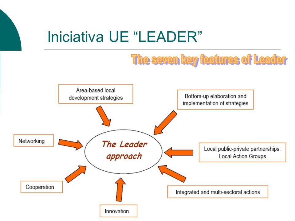 Iniciativa UE LEADER