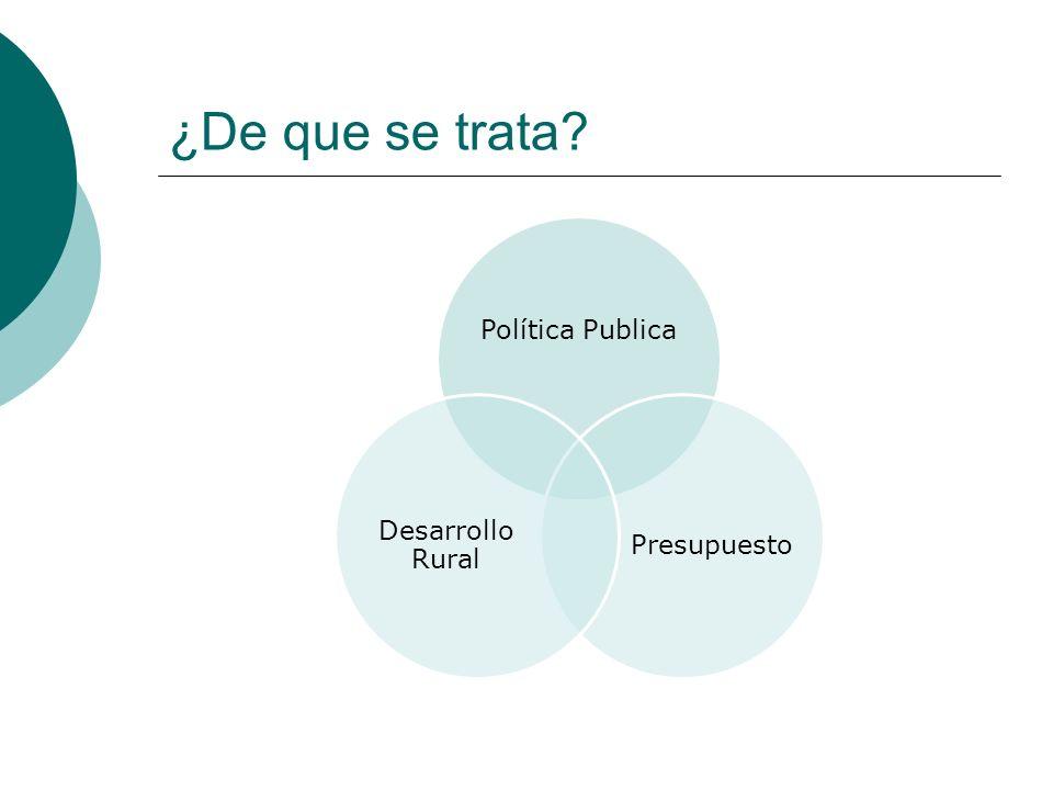 ¿De que se trata? Política Publica Presupuesto Desarrollo Rural