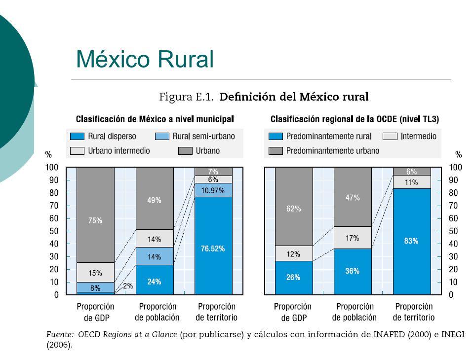 México Rural