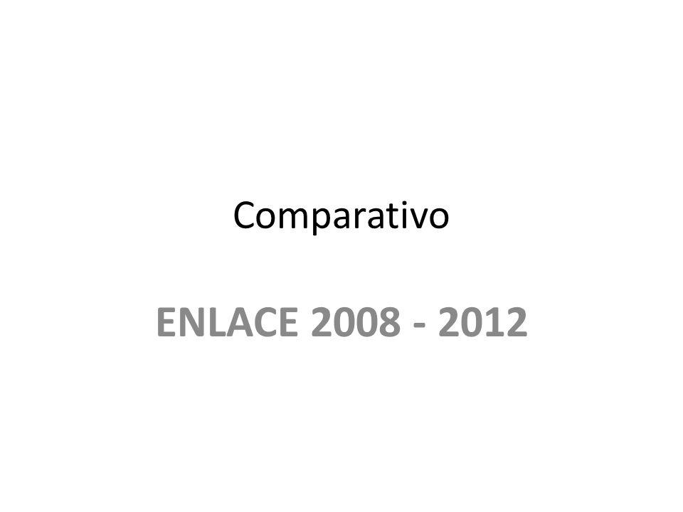 Comparativo ENLACE 2008 - 2012