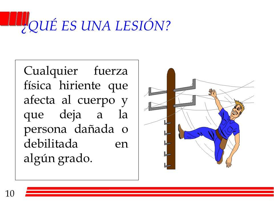 ¿QUÉ ES UNA LESIÓN? Cualquier fuerza física hiriente que afecta al cuerpo y que deja a la persona dañada o debilitada en algún grado. 10