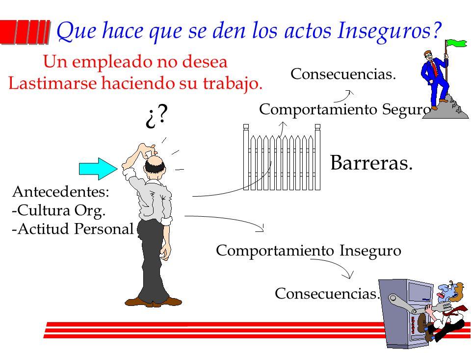 Que hace que se den los actos Inseguros? Antecedentes: -Cultura Org. -Actitud Personal Comportamiento Seguro Consecuencias. Comportamiento Inseguro Co