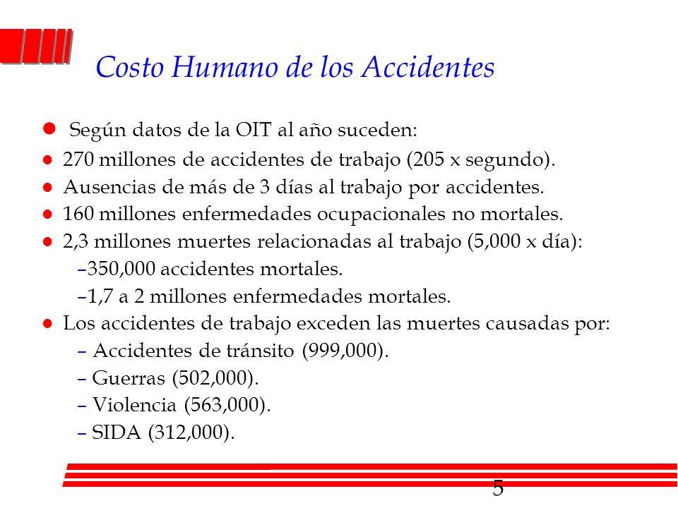Costo Humano de los Accidentes l Según datos de la OIT al año suceden: l 270 millones de accidentes de trabajo (205 x segundo). l Ausencias de más de
