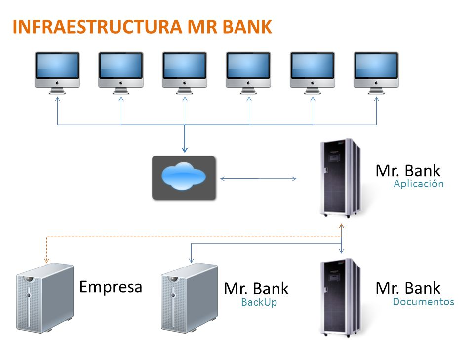 Mr. Bank Aplicación Mr. Bank Documentos Mr. Bank BackUp Empresa INFRAESTRUCTURA MR BANK