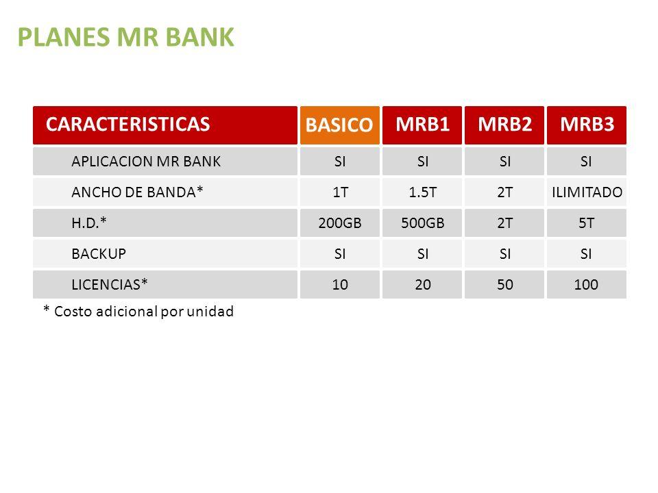 PLANES MR BANK ANCHO DE BANDA* H.D.* BACKUP LICENCIAS* APLICACION MR BANK CARACTERISTICAS 1T 200GB SI 10 SI BASICO 1.5T 500GB SI 20 SI MRB1 2T SI 50 SI MRB2 ILIMITADO 5T SI 100 SI MRB3 * Costo adicional por unidad