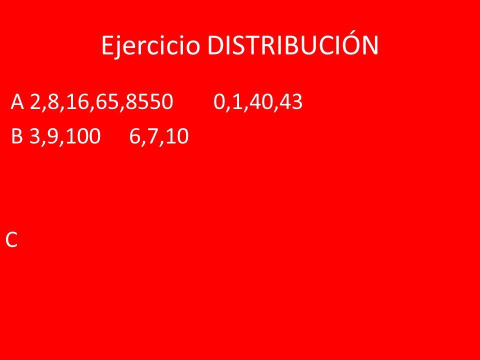 Ejercicio DISTRIBUCIÓN A 2,8,16,65,8550 0,1,40,43 B 3,9,100 6,7,10 C