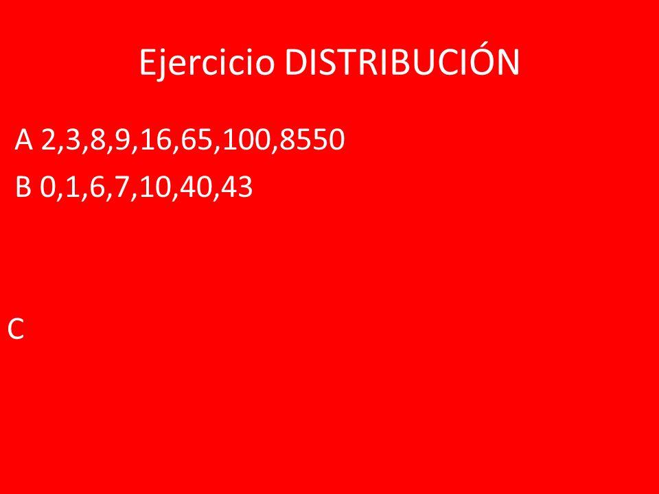 Ejercicio DISTRIBUCIÓN A 2,3,8,9,16,65,100,8550 B 0,1,6,7,10,40,43 C