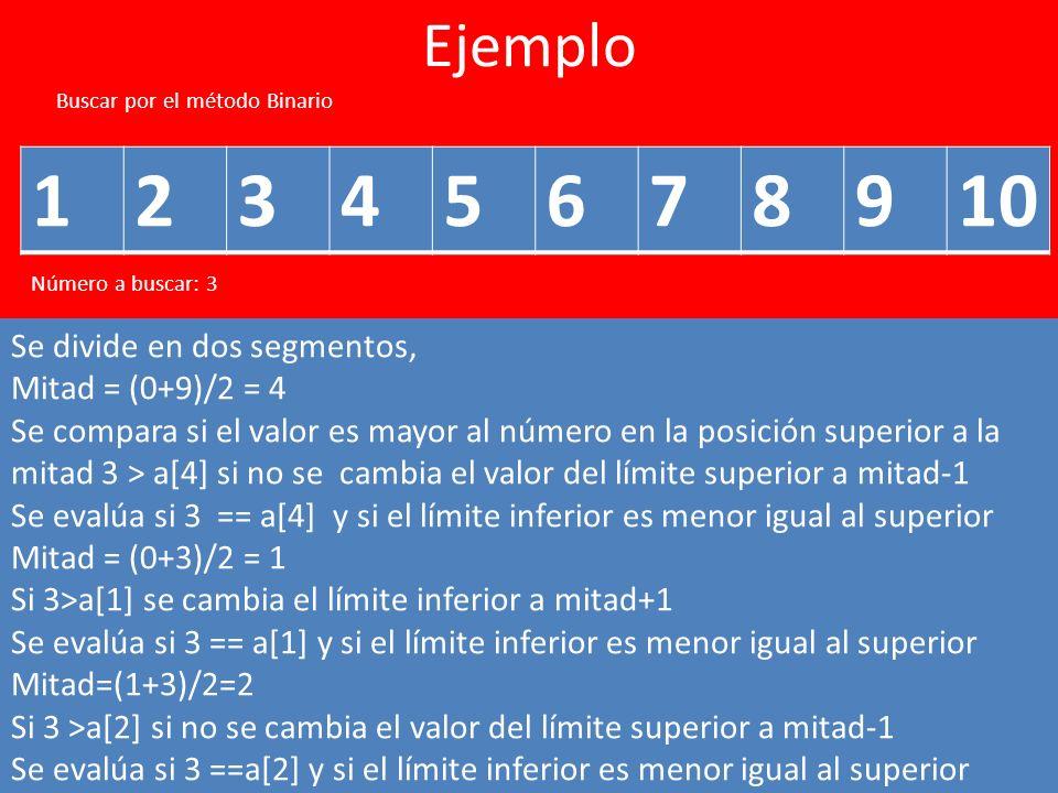 Ejemplo Buscar por el método Binario 12345678910 Número a buscar: 3 Se divide en dos segmentos, Mitad = (0+9)/2 = 4 Se compara si el valor es mayor al