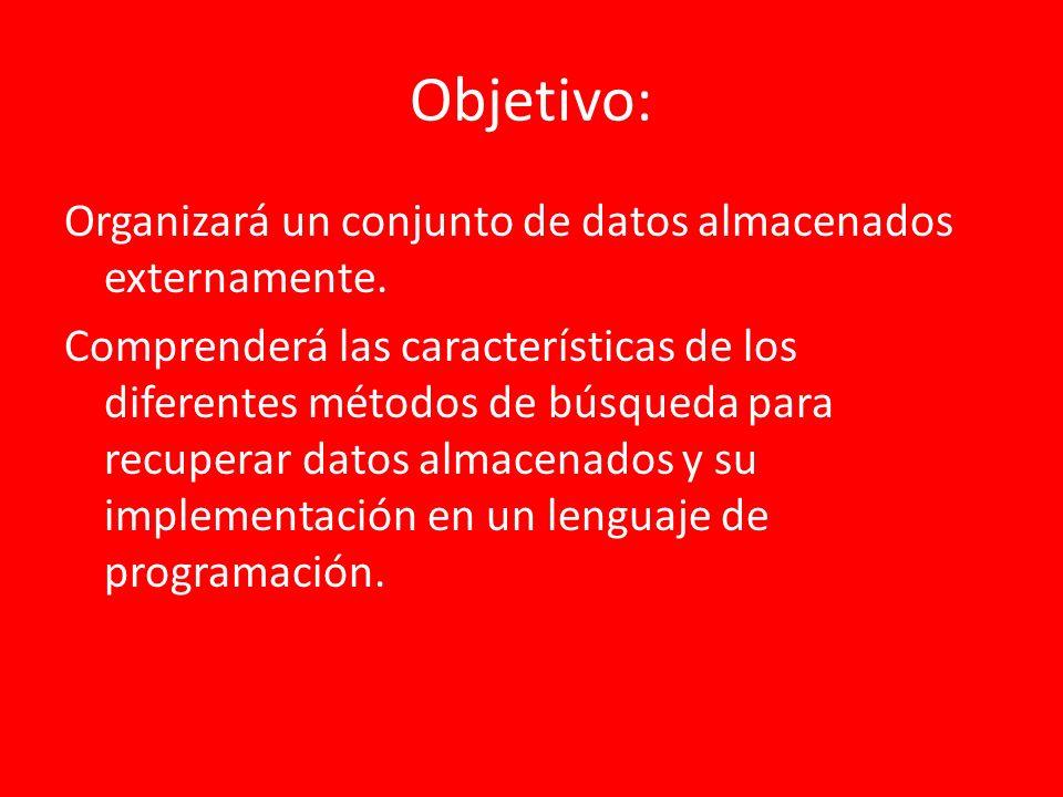 Objetivo: Organizará un conjunto de datos almacenados externamente. Comprenderá las características de los diferentes métodos de búsqueda para recuper