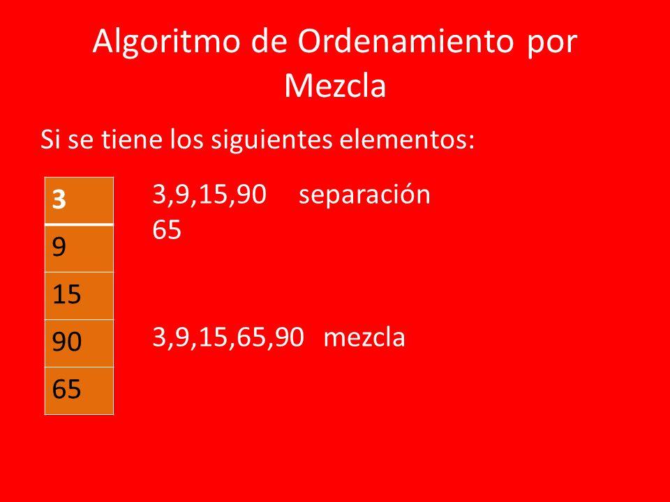 8.2.2 Binaria.