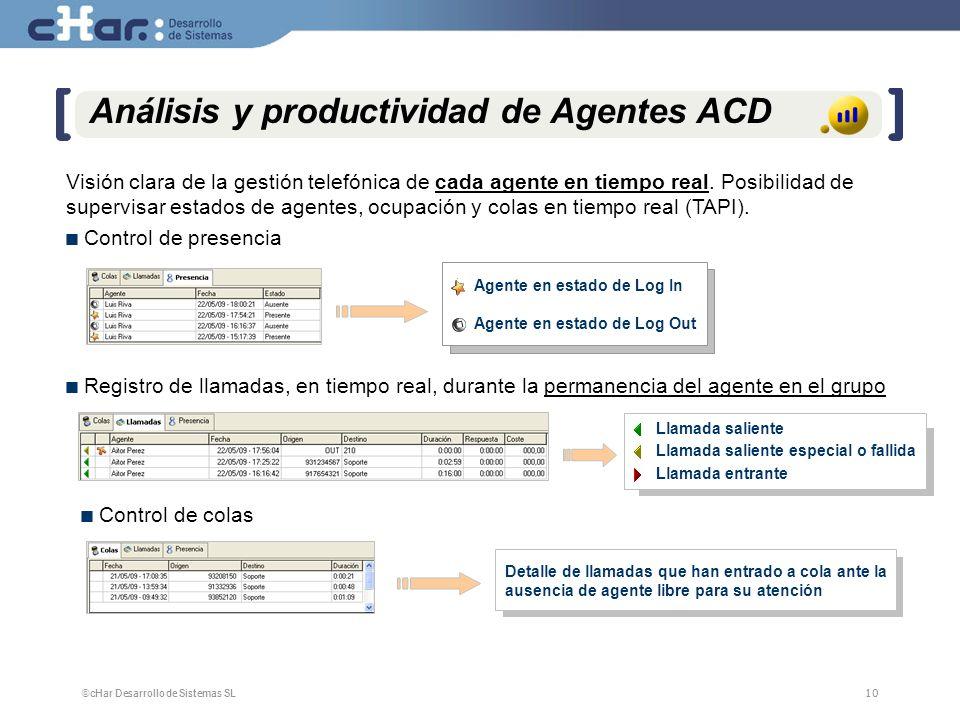 ©cHar Desarrollo de Sistemas SL / 200810 Análisis y productividad de Agentes ACD Visión clara de la gestión telefónica de cada agente en tiempo real.