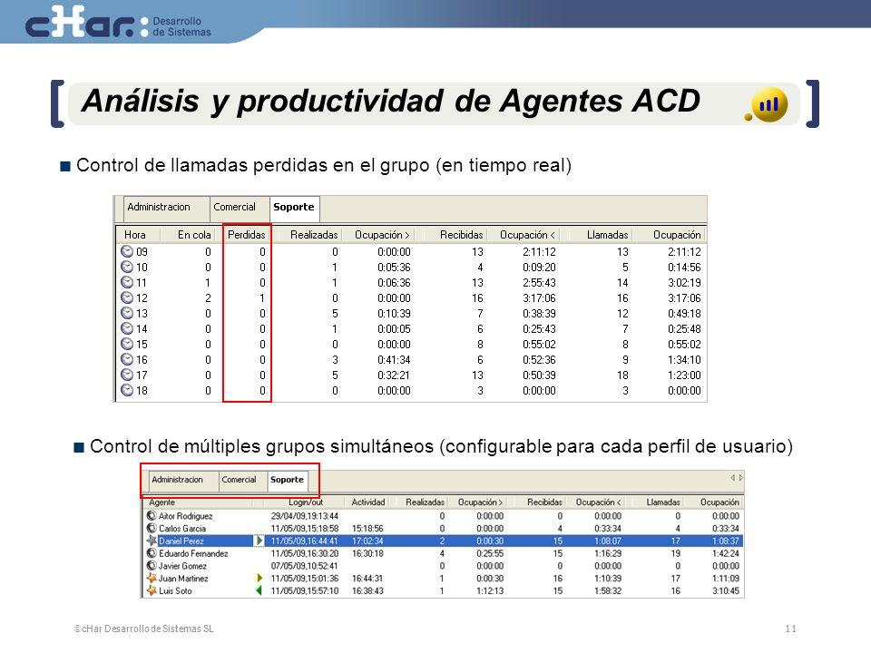 ©cHar Desarrollo de Sistemas SL / 200811 Análisis y productividad de Agentes ACD n Control de llamadas perdidas en el grupo (en tiempo real) n Control