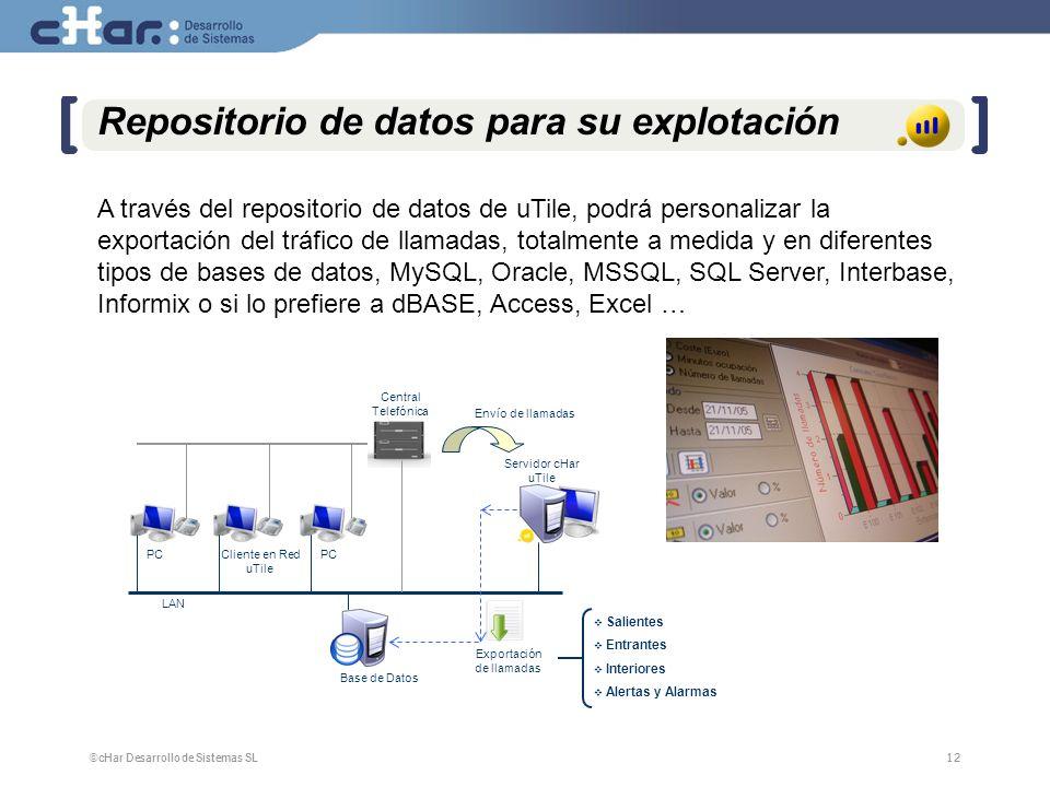 ©cHar Desarrollo de Sistemas SL / 200812 Repositorio de datos para su explotación A través del repositorio de datos de uTile, podrá personalizar la ex