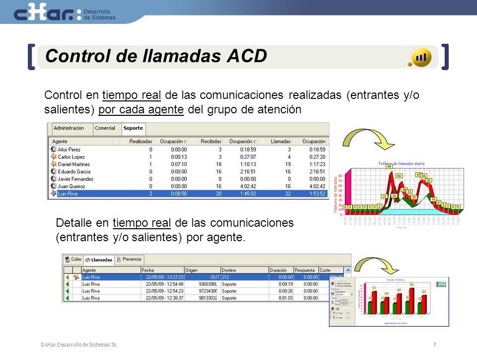 ©cHar Desarrollo de Sistemas SL / 20087 7 Control de llamadas ACD Control en tiempo real de las comunicaciones realizadas (entrantes y/o salientes) po