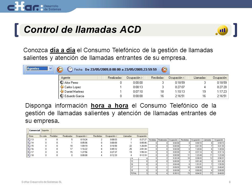 ©cHar Desarrollo de Sistemas SL / 20088 8 Control de llamadas ACD Conozca día a día el Consumo Telefónico de la gestión de llamadas salientes y atenci