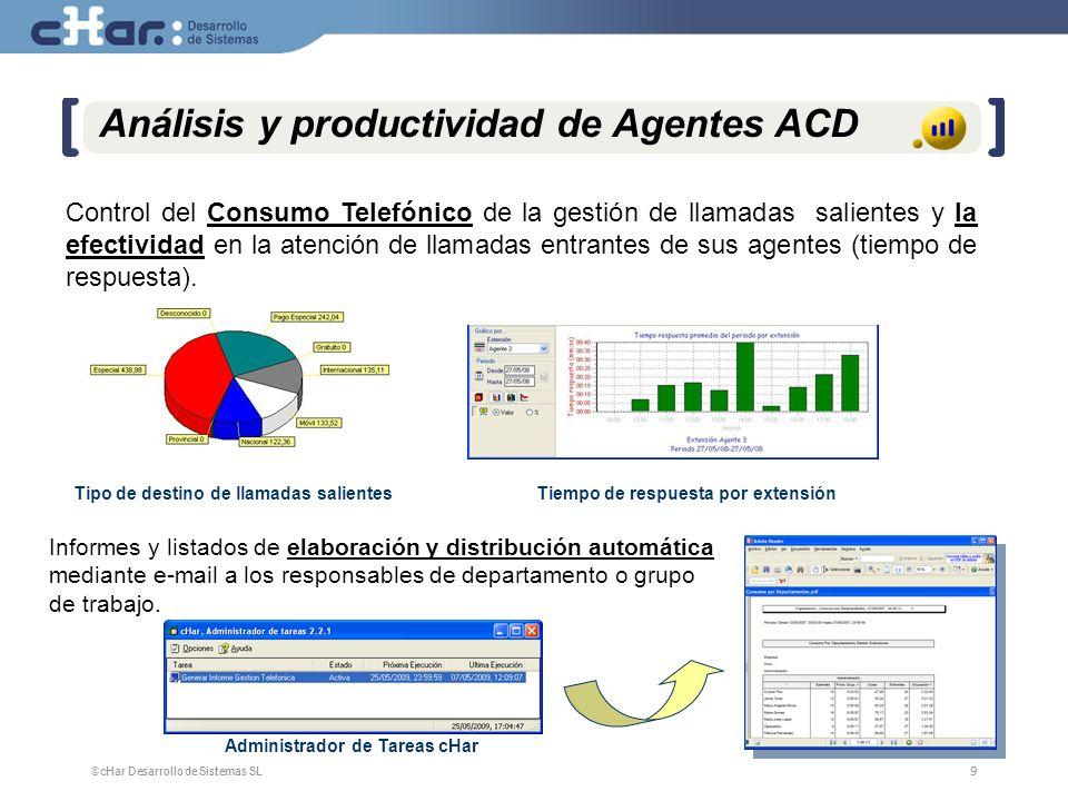 ©cHar Desarrollo de Sistemas SL / 20089 9 Análisis y productividad de Agentes ACD Control del Consumo Telefónico de la gestión de llamadas salientes y