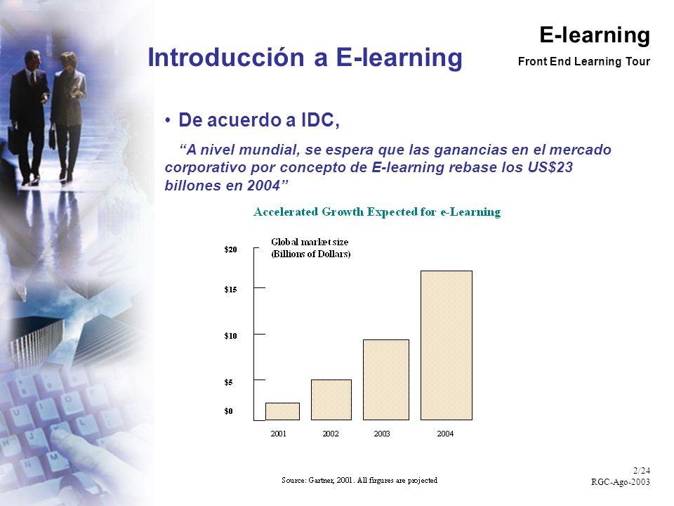 E-learning Front End Learning Tour 3/24 RGC-Ago-2003 Objetivos del E-learning Permite a compañías e instituciones educacionales crear distribuir y medir el aprendizaje basado en Internet Método eficiente para transferir conocimientos e incrementar la productividad Capacitación de empleados, proveedores, estudiantes o socios de negocios