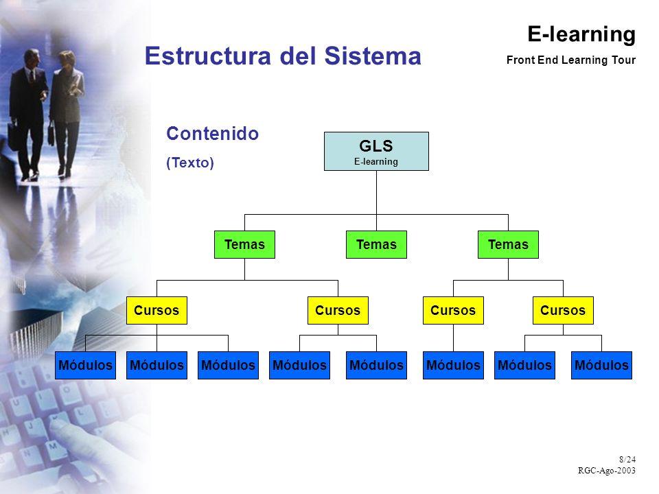 E-learning Front End Learning Tour 9/24 RGC-Ago-2003 Imágenes Apoyo, aclaración o presentación Componentes complementarios Estructura del Sistema Documentos (Información actualmente disponible) Complemento a la información presentada - Descarga - Visualización Exámenes Valoración del aprovechamiento y del estudiante - Promoción del personal - Salarios - Asignación de responsabilidades - Reubicación - Retroalimentación a instructores y administradores