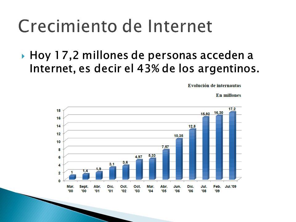 El comercio electrónico.Intercambios de bienes y servicios, en o con medios electrónicos.