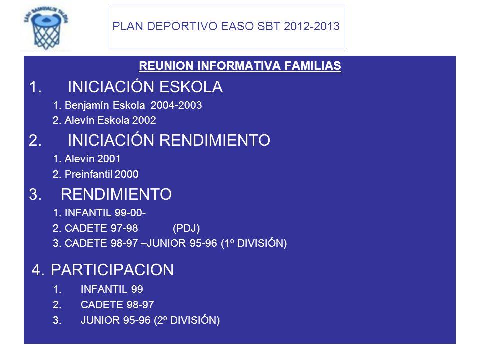 REUNION INFORMATIVA FAMILIAS 1.INICIACIÓN ESKOLA 1.