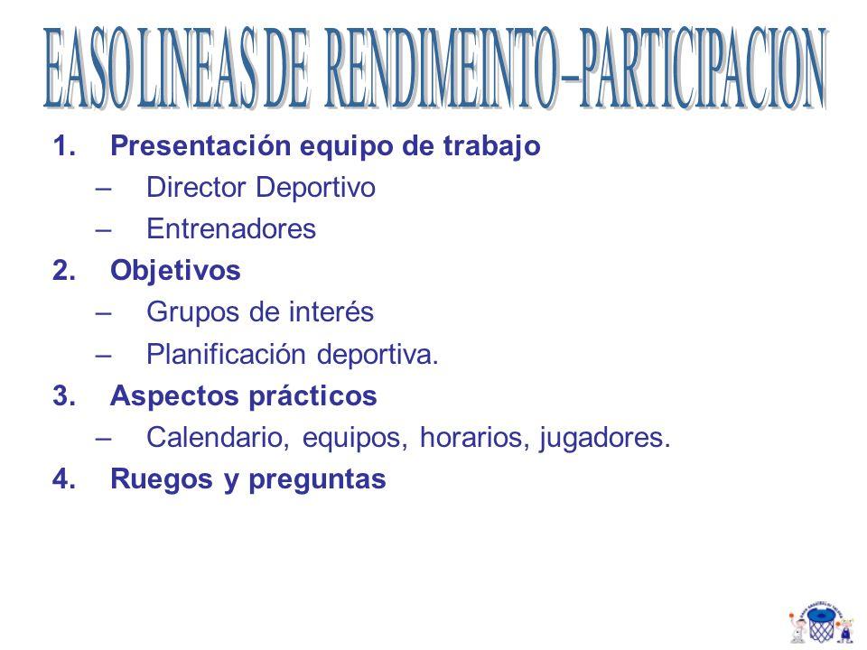 1.Presentación equipo de trabajo –Director Deportivo –Entrenadores 2.Objetivos –Grupos de interés –Planificación deportiva.