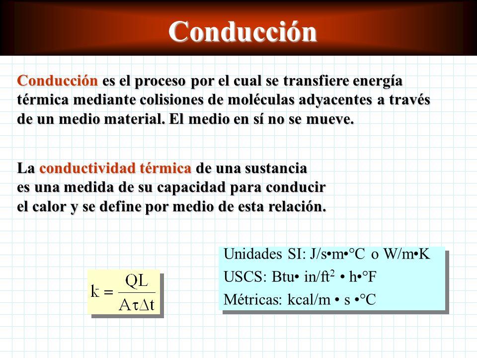 Métodos de transferencia de calor Conducción es el proceso por el cual se transfiere energía térmica mediante colisiones de moléculas adyacentes a tra