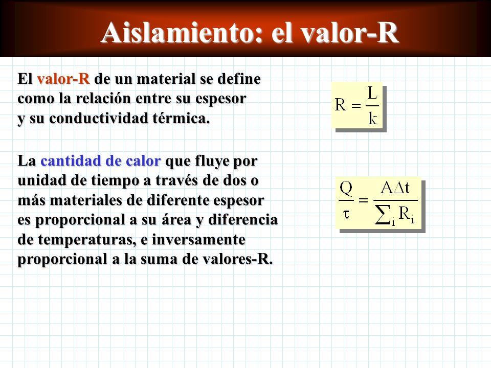 Conducción La conductividad térmica de una sustancia es una medida de su capacidad para conducir el calor y se define por medio de esta relación. Unid