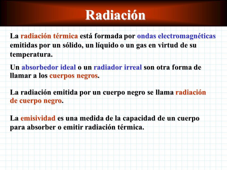 Convección Convección es el proceso por el cual se transfiere calor por medio del movimiento real de la masa de un fluido. La cantidad de calor (H) qu